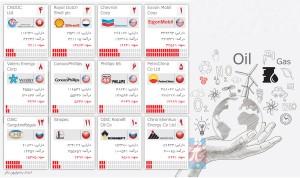 12 شرکت برتر انرژی در گزارش پلاتس / اینفوگرافی: آرشین میرسعیدی