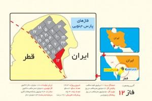 آخرین وضعیت فاز 12 پارس جنوبی بر اساس اعلام مسوولان شرکت پتروپارس-اینفوگرافی: آرشین میرسعیدی